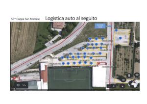 Coppa San Michele 2021